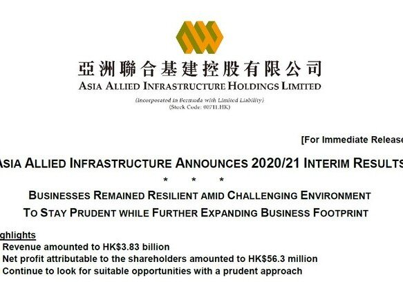 Asia Allied Infrastructure Announces 2020/21 Interim Results